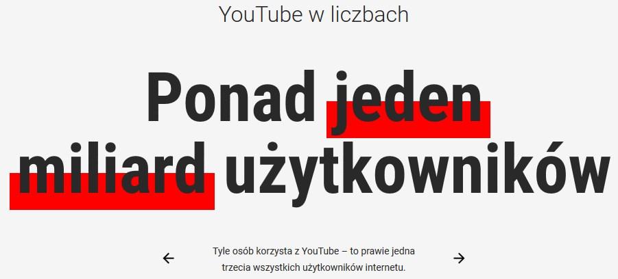 ilu użytkowników ma youtube - jakubpaszkowski.pl