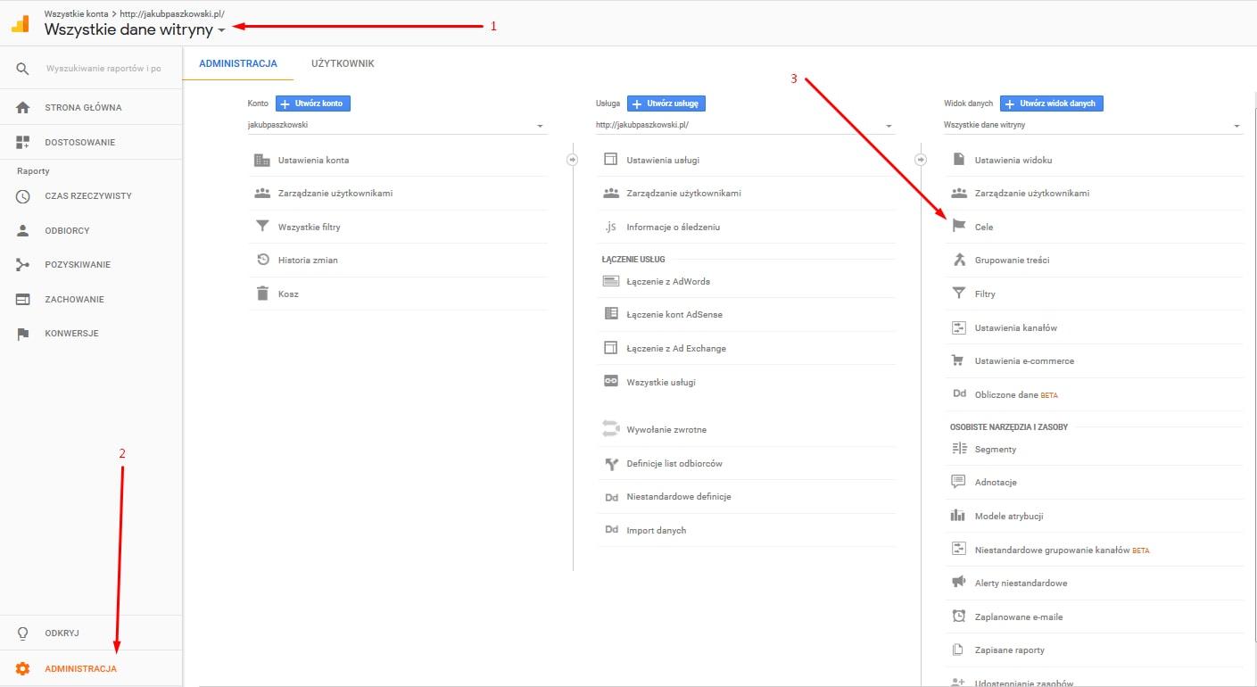 jak utworzyć cele w Google Analytics?